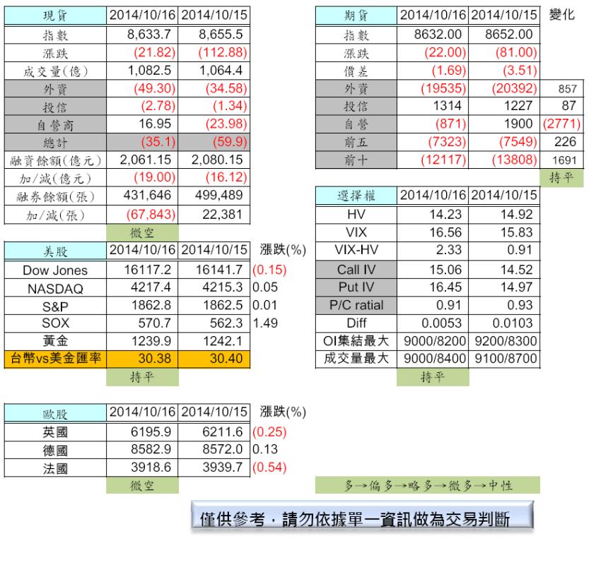 10/17  盤前分析_02