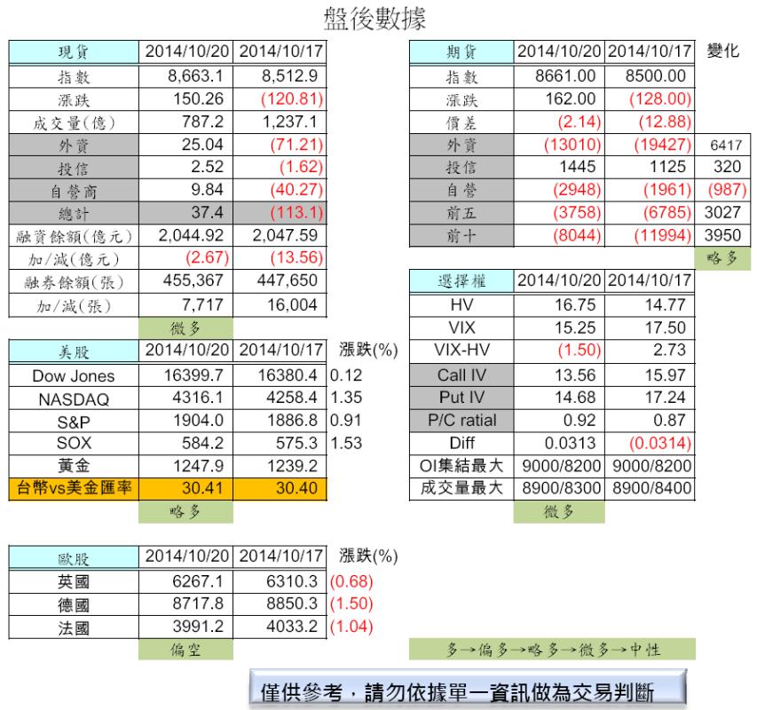 10/21  盤前分析_02