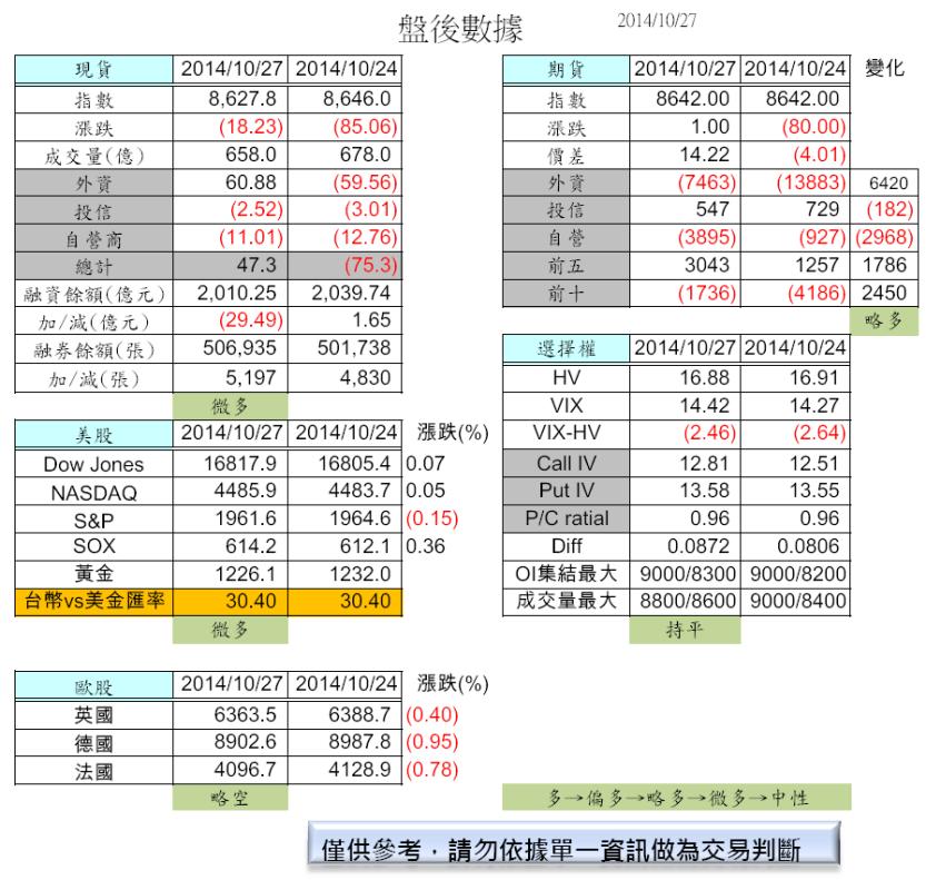 10/28  盤前分析_02