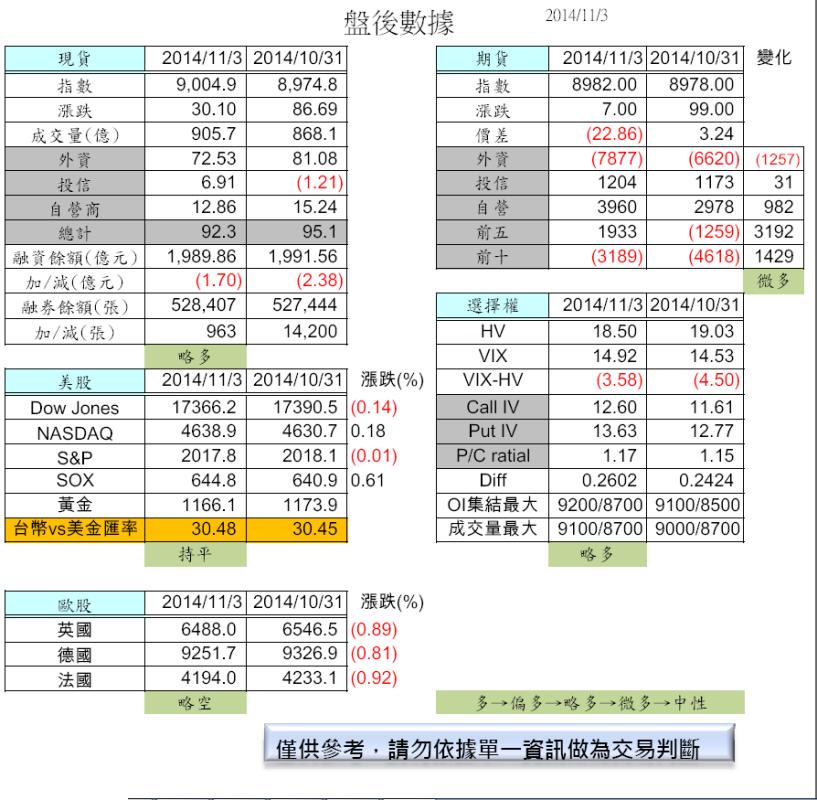 11/4  盤前分析_02