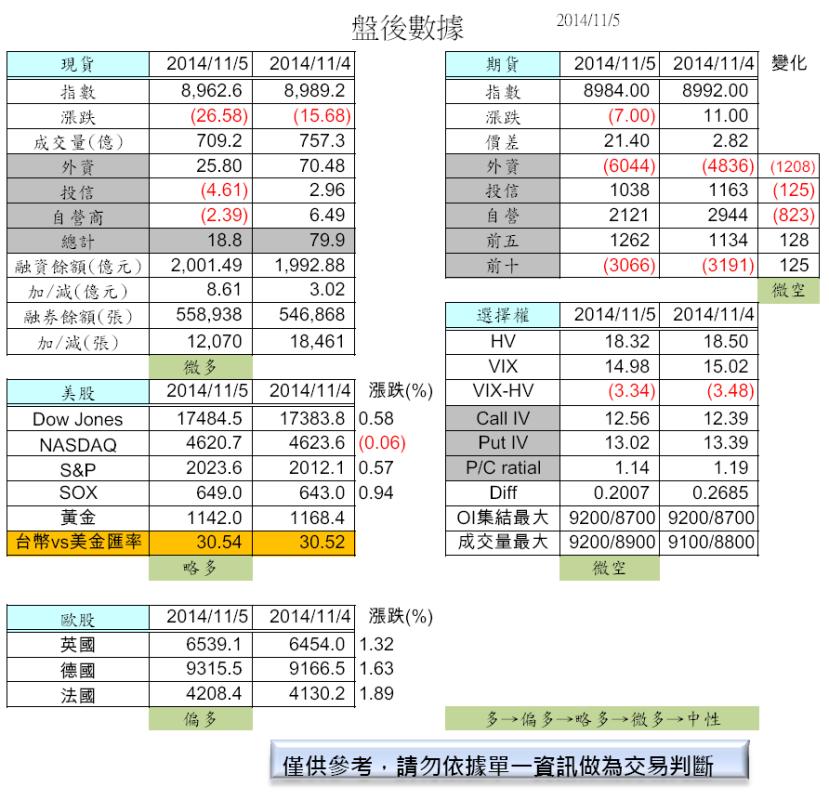 11/6  盤前分析_02
