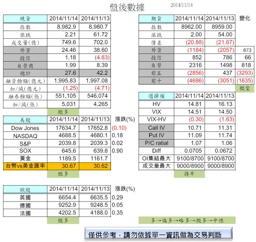 11/17  盤前分析_02
