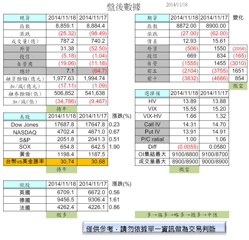 11/19  盤前分析_02