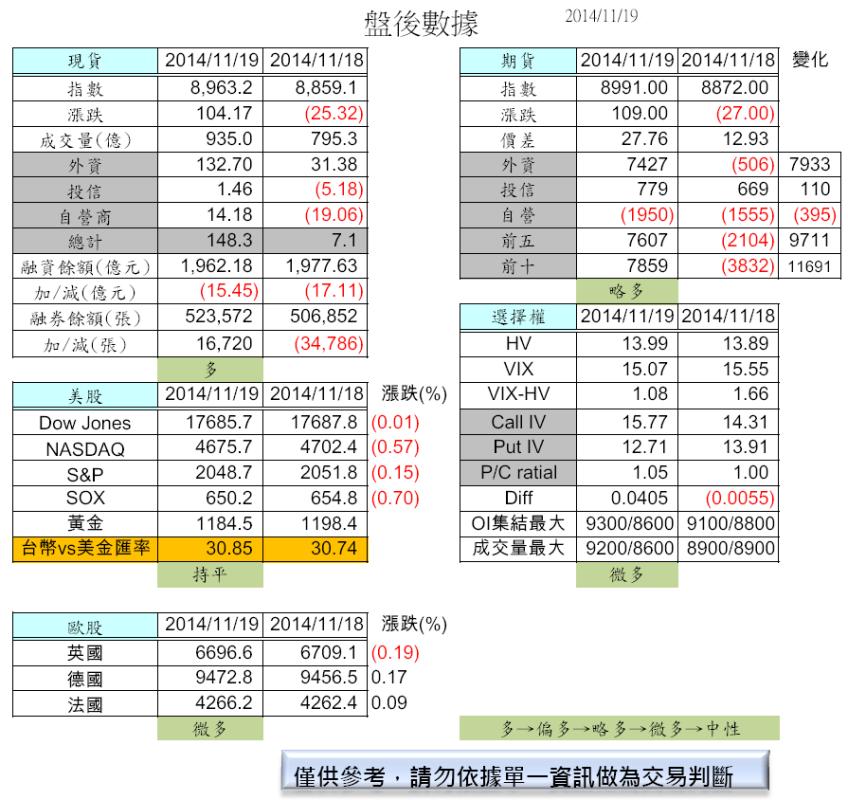 11/20  盤前分析_02