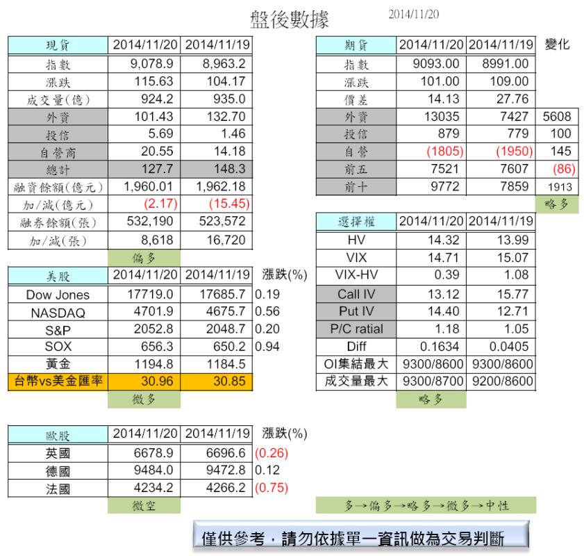 11/21  盤前分析_02
