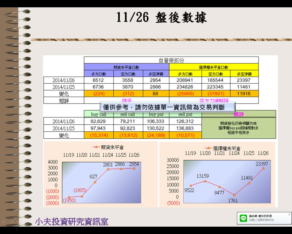 11/26(後)外資自營期權籌碼及OP OI_03