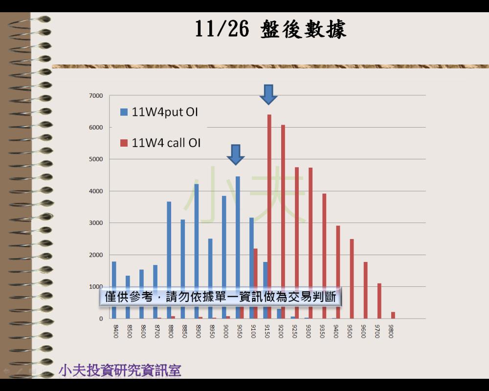 11/26(後)外資自營期權籌碼及OP OI_05