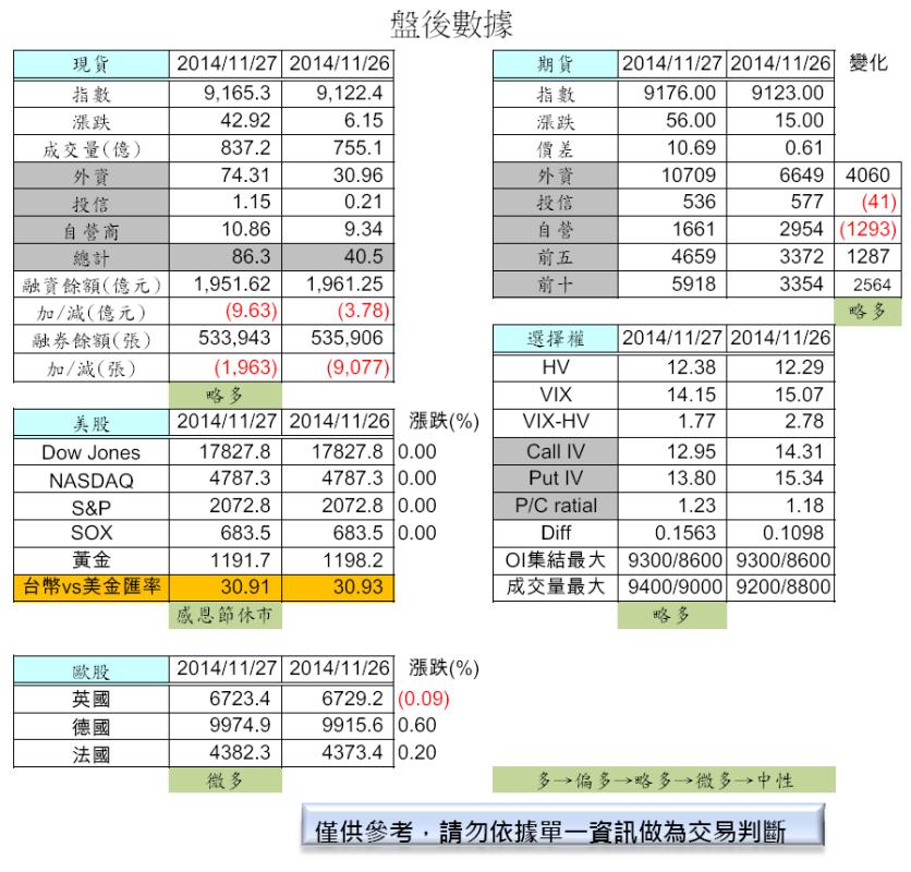 11/28  盤前分析_02