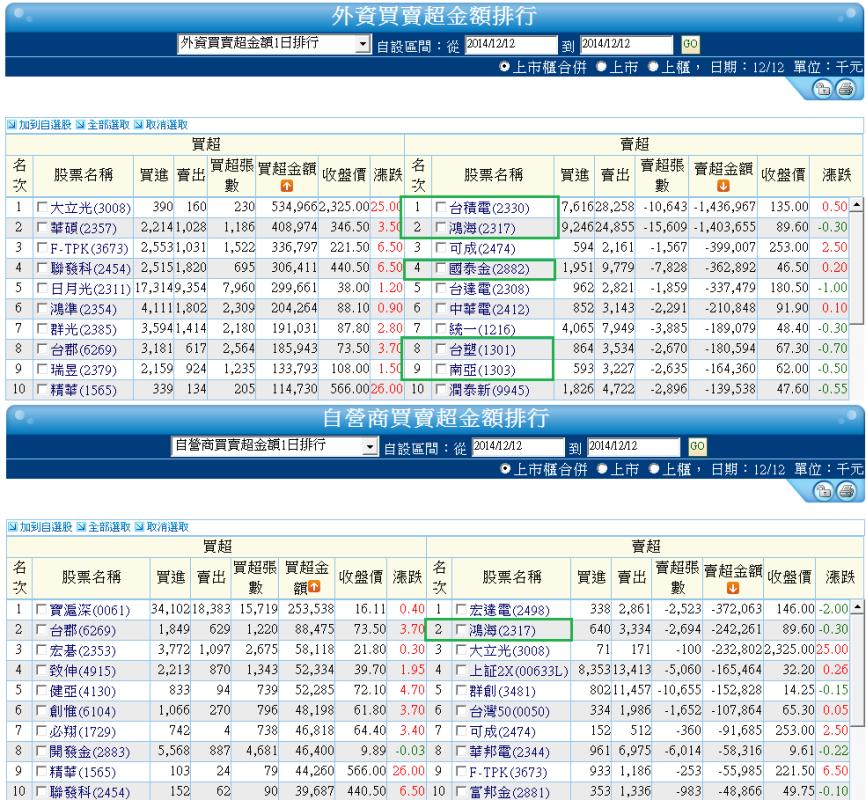 12/15  盤前分析_02