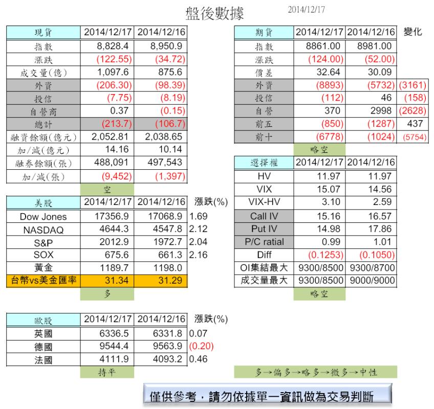 12/18  FED維持利率(盤前分析 )_02
