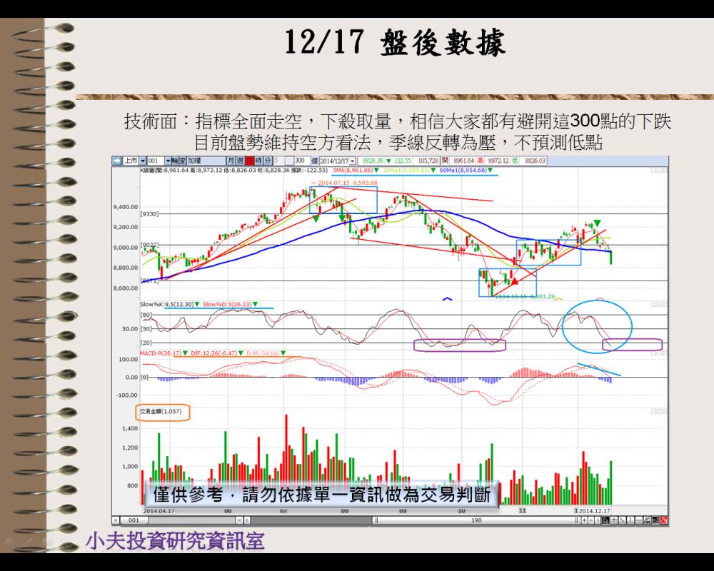 12/18  FED維持利率(盤前分析 )_03