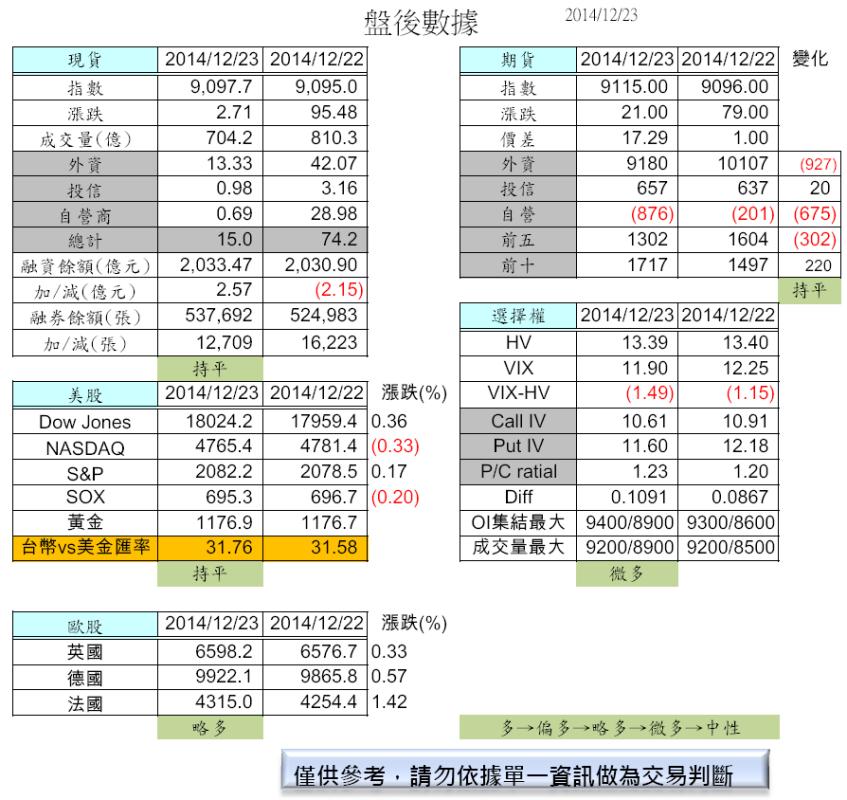 12/24  美股突破18000點(盤前分析 )_02