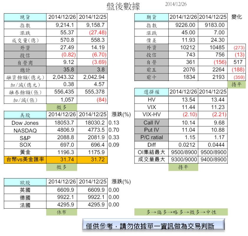 12/27  盤前分析_02