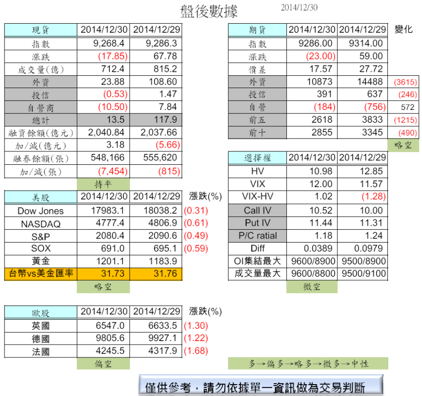 12/31  新年快樂~~~(盤前分析 )_02