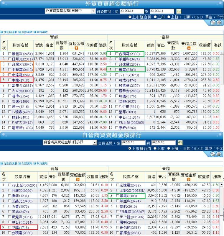 1/14 OPEC堅持不減產(盤前分析)