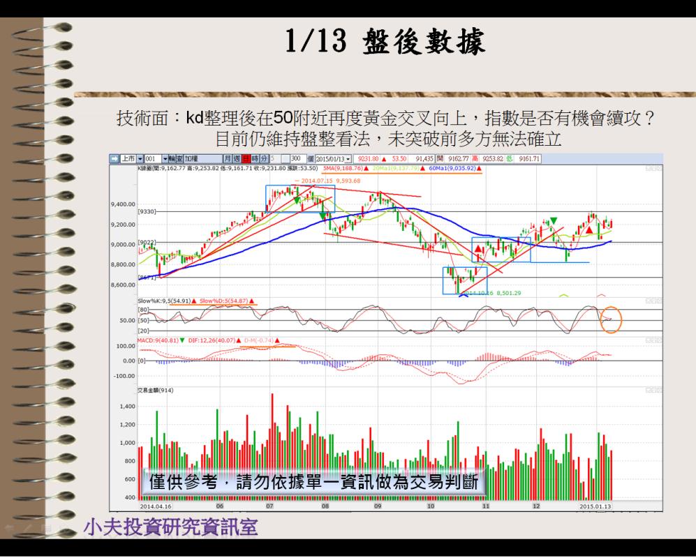 1/14 OPEC堅持不減產(盤前分析)_03