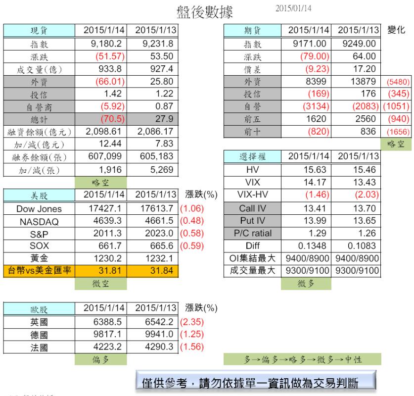 1/15  盤前分析_02
