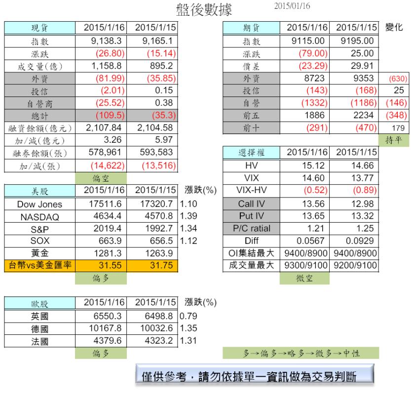 1/19  盤前分析_02