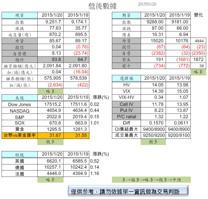 1/21  盤前分析_02