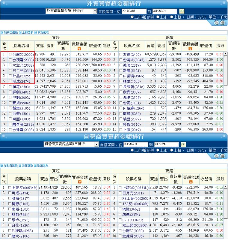 2/4 德法再創新高,美股大漲(盤前分析)
