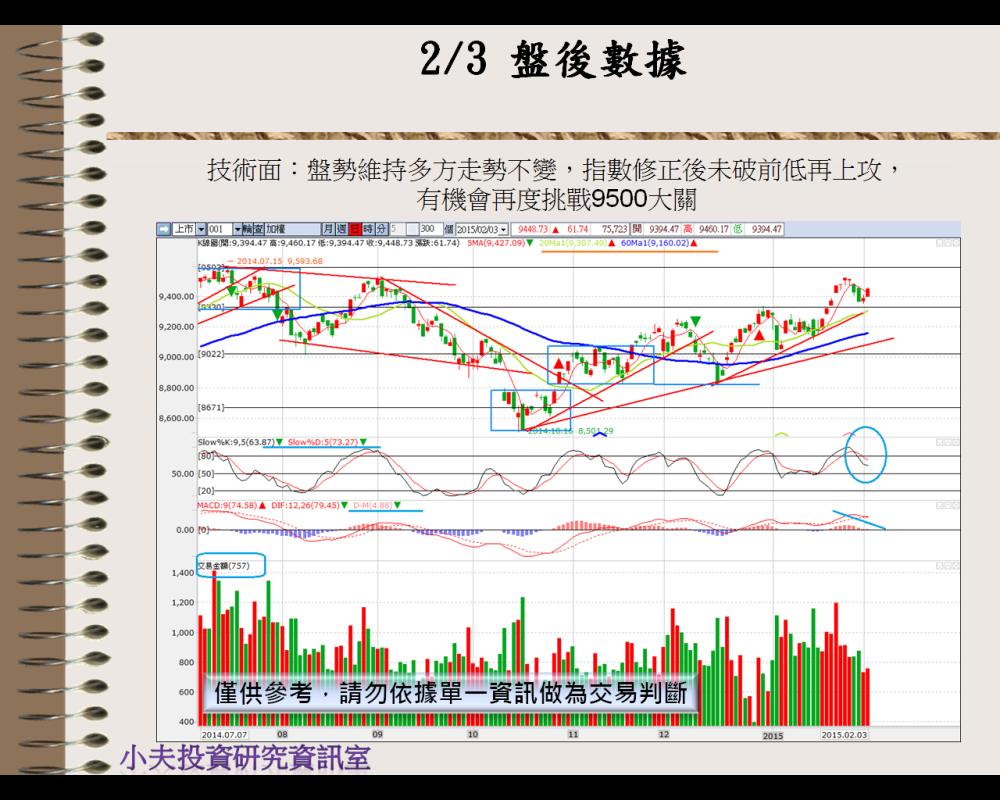 2/4 德法再創新高,美股大漲(盤前分析)_03