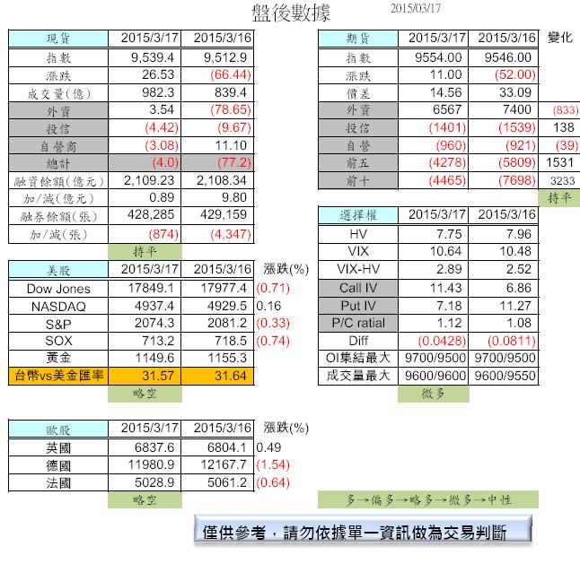 3/18 盤前分析_02