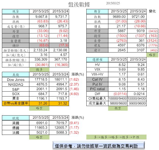3/26 盤前分析_02