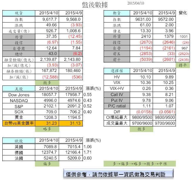 4/13 盤前分析_02