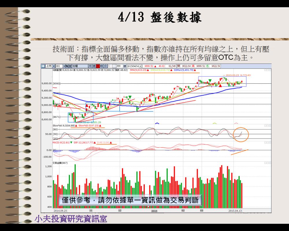 4/14 盤前分析_03
