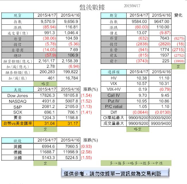 4/20 盤前分析_02
