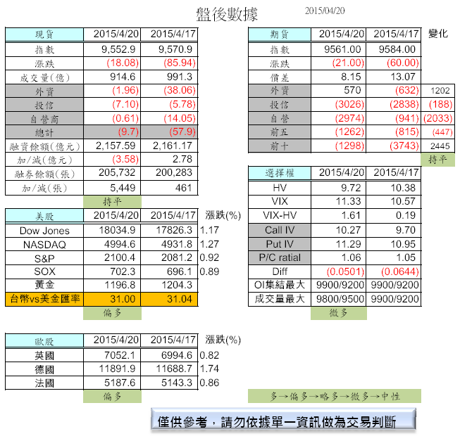 4/21 盤前分析_02