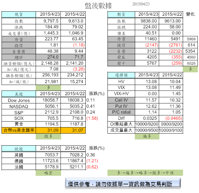 4/24 盤前分析_02