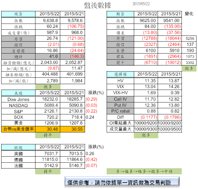 5/25 盤前分析_02