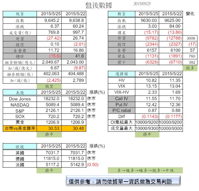 5/26 盤前分析_02