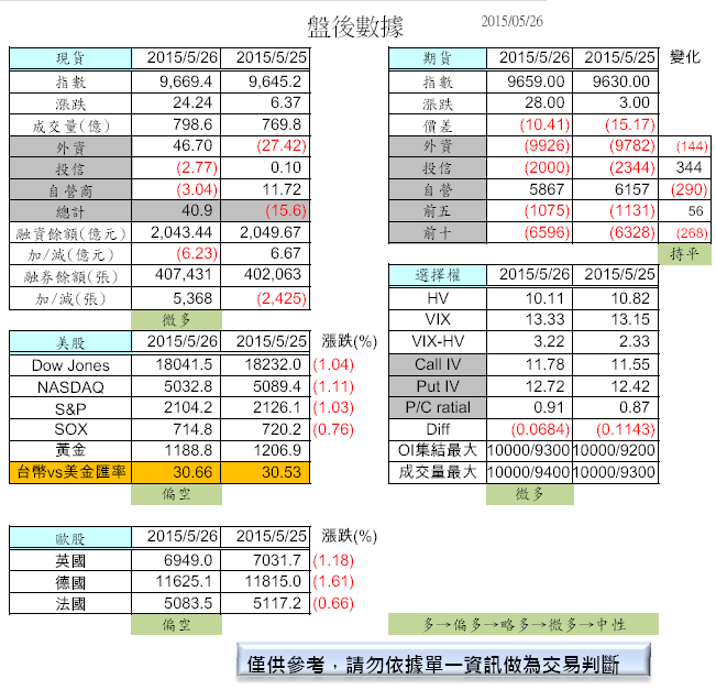 5/27 盤前分析_02
