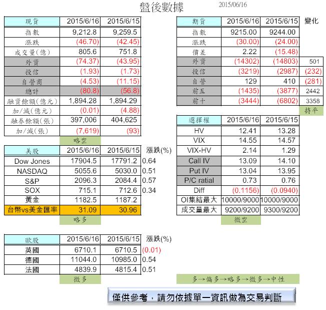 6/17  盤前分析_02