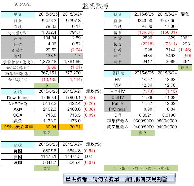 6/26  盤前分析_02