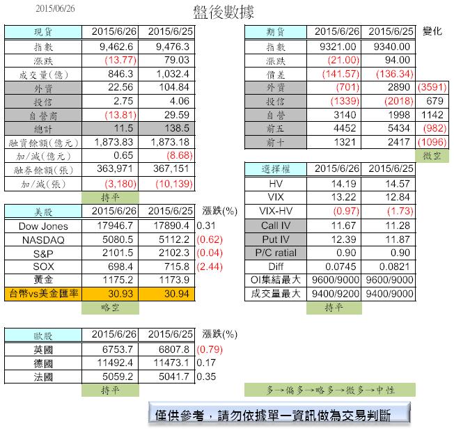 6/29  盤前分析_02