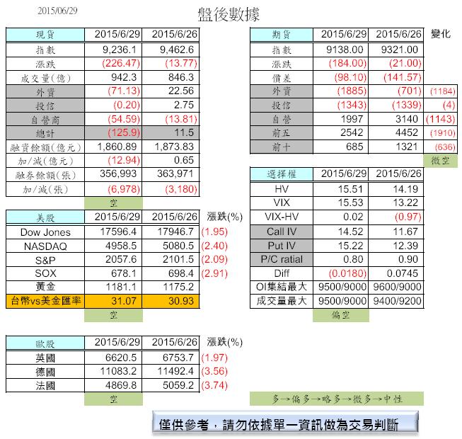 6/30  盤前分析_02