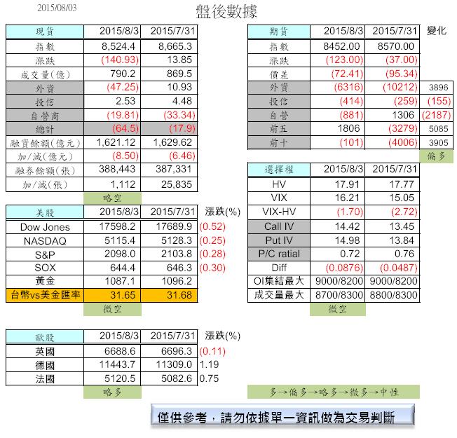8/4  盤前分析_02