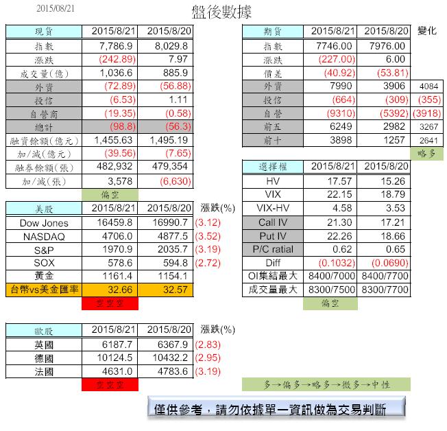 8/24  盤前分析_02