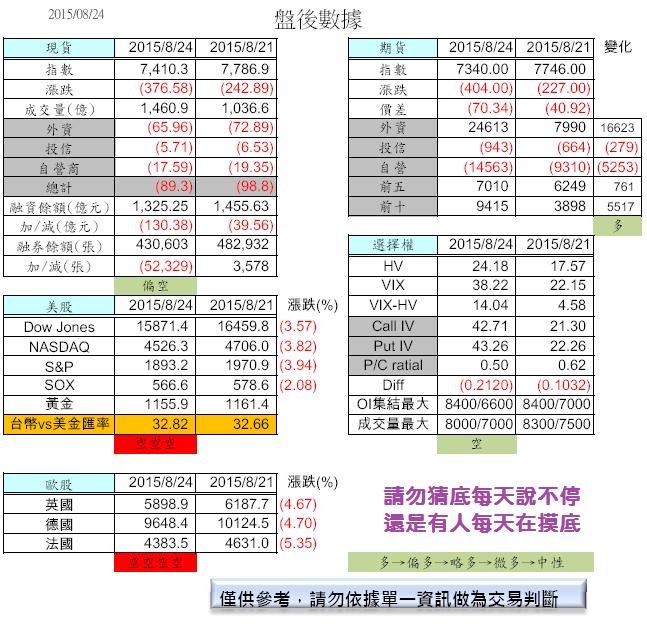 8/25  盤前分析_02