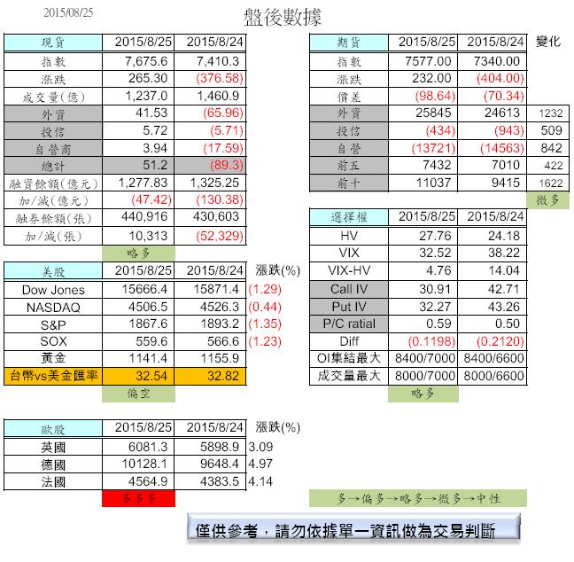 8/26  盤前分析_02