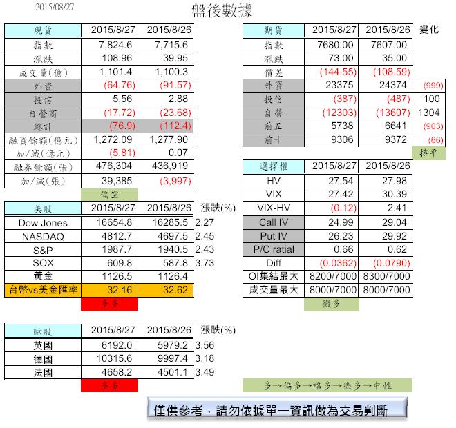 8/28  盤前分析