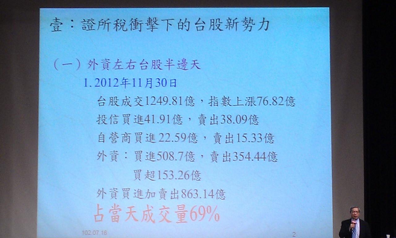 7/16 謝金河 台股下半年 演講圖片分享(1)勿追高個股_02