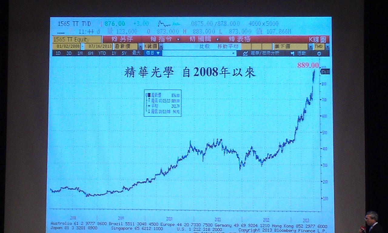 7/16 謝金河 台股下半年 演講圖片分享(1)勿追高個股_04