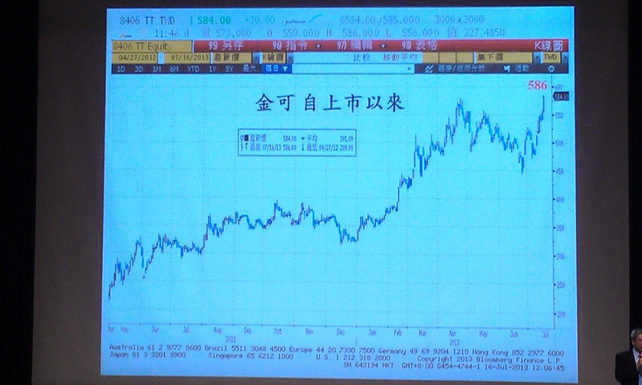 7/16 謝金河 台股下半年 演講圖片分享(1)勿追高個股_05