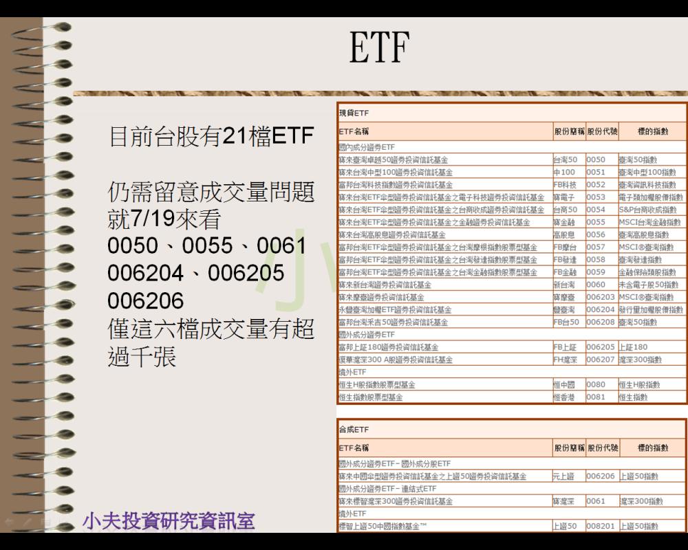 為何買ETF?_07
