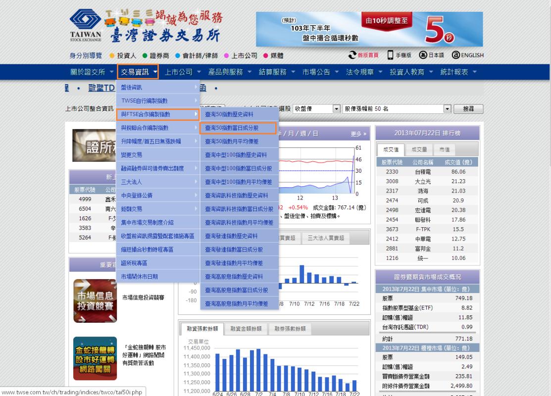 如何查詢台灣50指數成份股(基礎教學,高手勿看,以免浪費時間)