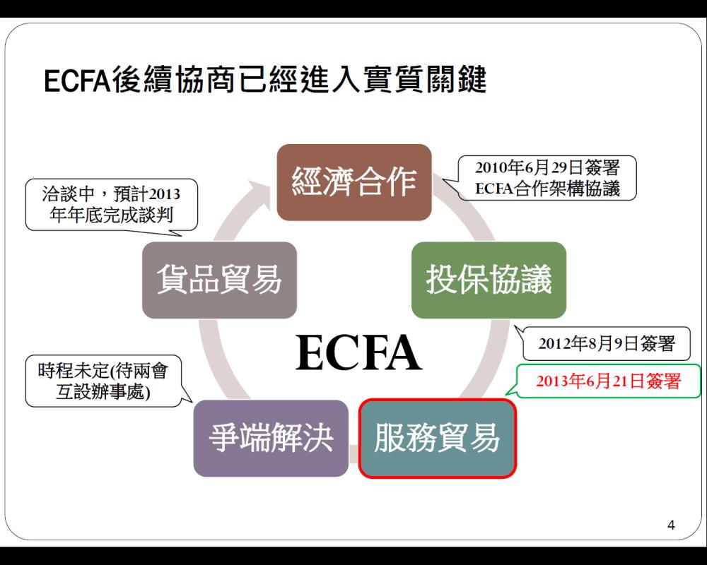 服貿協議系列分享(一)如何讀懂